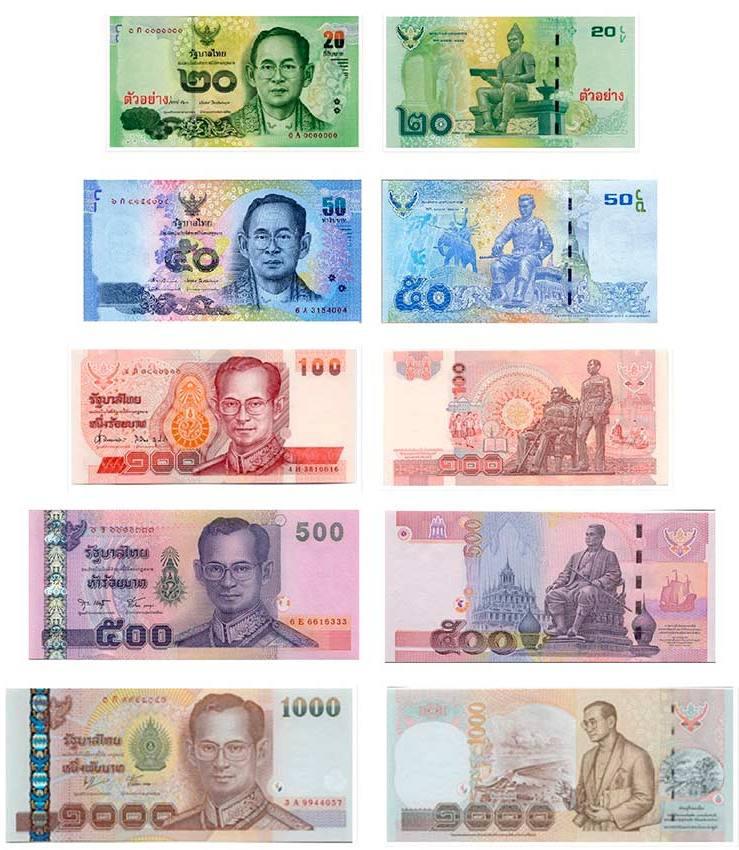 Деньги Тайланда