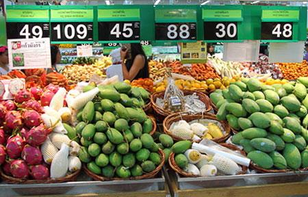 Цены в Тайланде