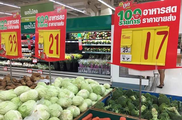 Цены в Хуа Хине