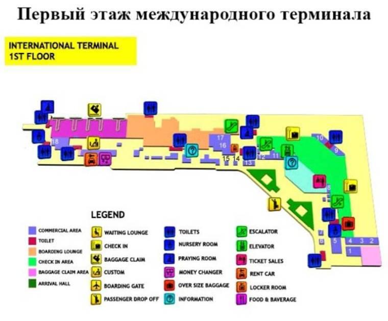 Аэропорт Бали - схема